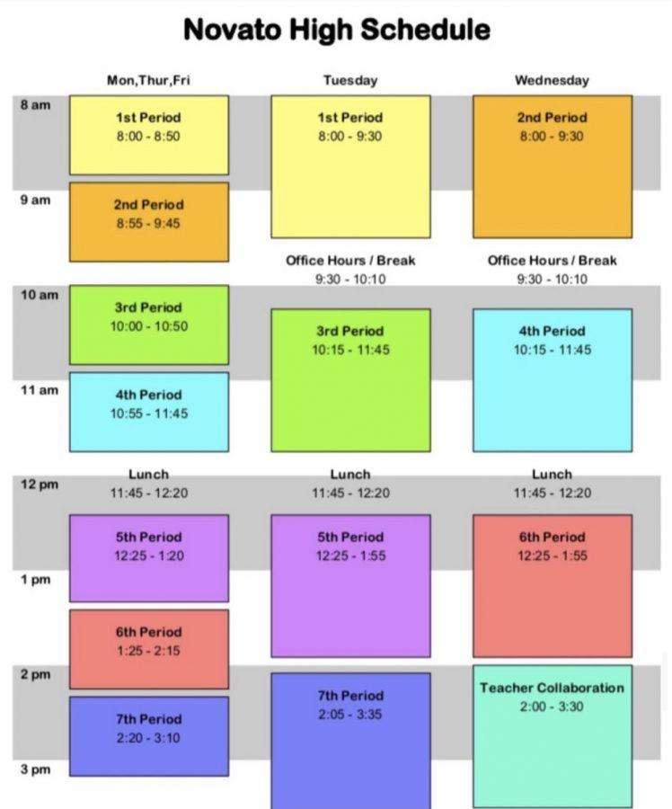 NHS+7-period+schedule.